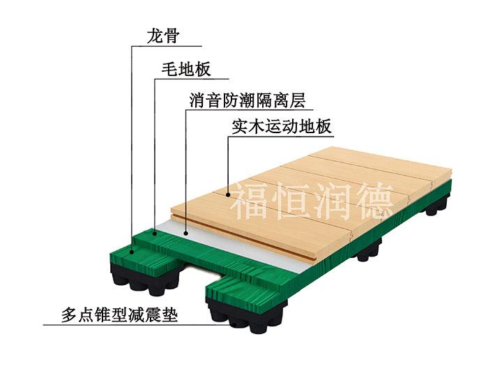 板式龙骨经济型运动木地板