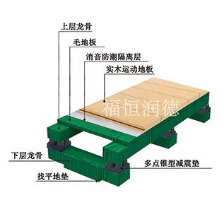 双层龙骨比赛型运动木地板