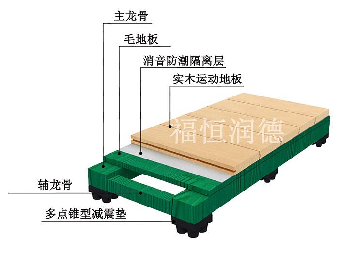 主辅龙骨专业型运动木地板