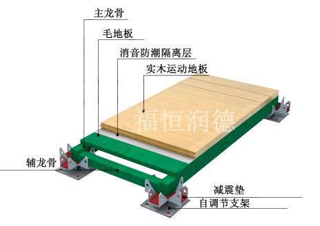 可调节高端舞台专用地板结构