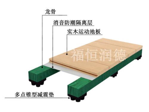 单层龙骨简洁型|单层龙骨简洁型体育木地板——福恒