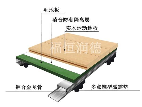 铝合金龙骨加强型运动木地板