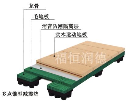 主辅龙骨专业型篮球场木地板